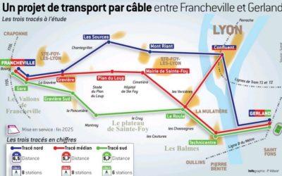 Synergies interpelle le SYTRAL sur le transport par câble